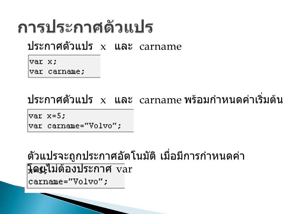 ประกาศตัวแปร x และ carname ประกาศตัวแปร x และ carname พร้อมกำหนดค่าเริ่มต้น ตัวแปรจะถูกประกาศอัตโนมัติ เมื่อมีการกำหนดค่า โดยไม่ต้องประกาศ var