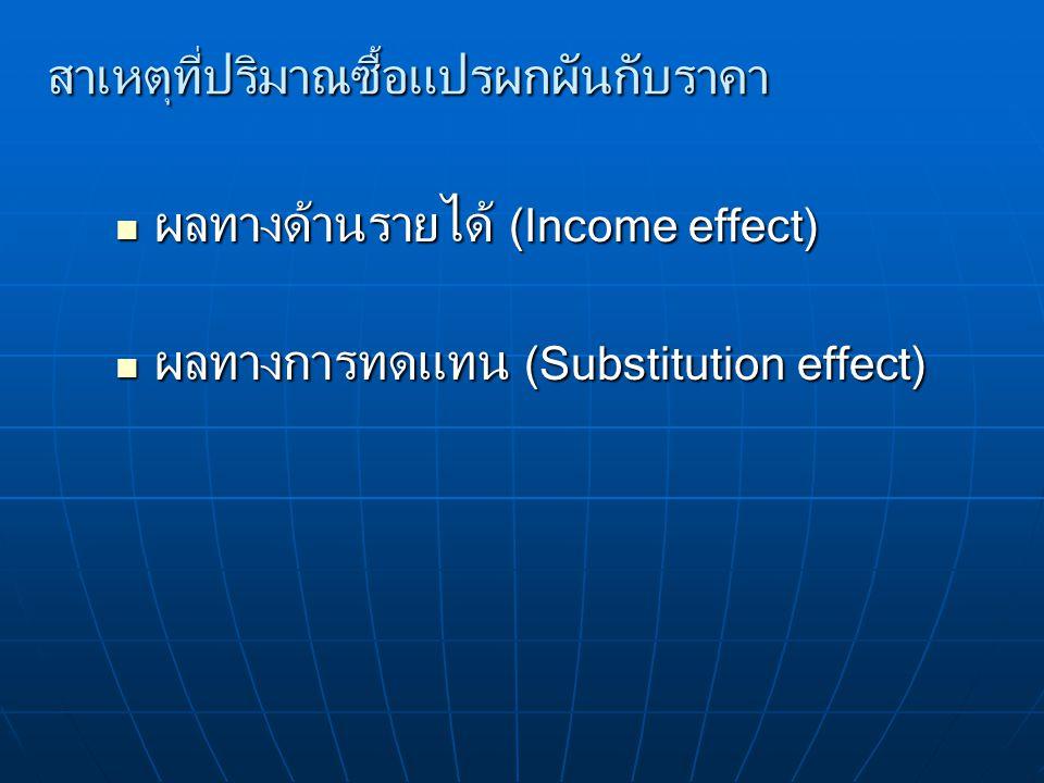 สาเหตุที่ปริมาณซื้อแปรผกผันกับราคา ผลทางด้านรายได้ (Income effect) ผลทางด้านรายได้ (Income effect) ผลทางการทดแทน (Substitution effect) ผลทางการทดแทน (