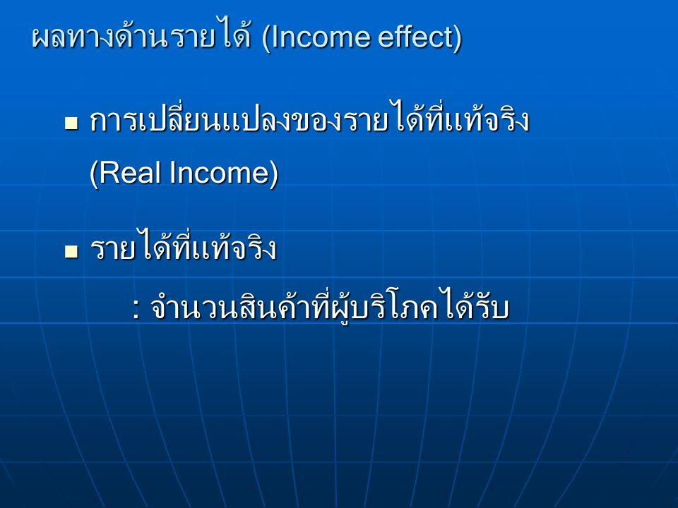 ผลทางด้านรายได้ (Income effect) การเปลี่ยนแปลงของรายได้ที่แท้จริง (Real Income) การเปลี่ยนแปลงของรายได้ที่แท้จริง (Real Income) รายได้ที่แท้จริง รายได