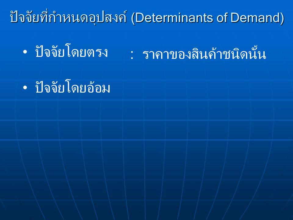 ปัจจัยที่กำหนดอุปสงค์ (Determinants of Demand) ปัจจัยโดยตรง ปัจจัยโดยอ้อม : ราคาของสินค้าชนิดนั้น