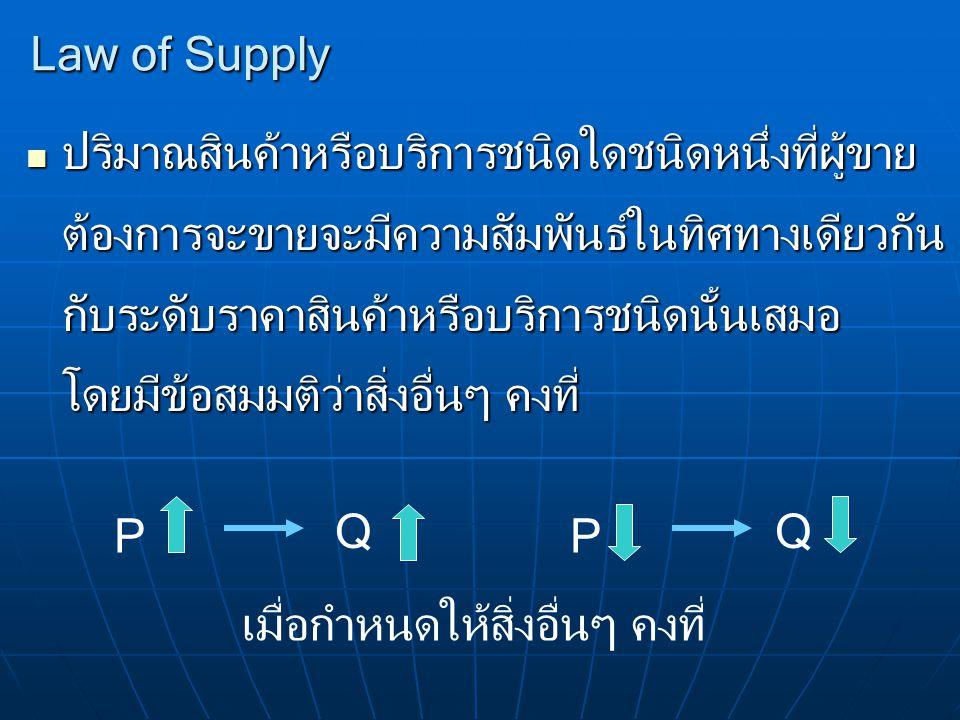 Law of Supply ปริมาณสินค้าหรือบริการชนิดใดชนิดหนึ่งที่ผู้ขาย ต้องการจะขายจะมีความสัมพันธ์ในทิศทางเดียวกัน กับระดับราคาสินค้าหรือบริการชนิดนั้นเสมอ โดย