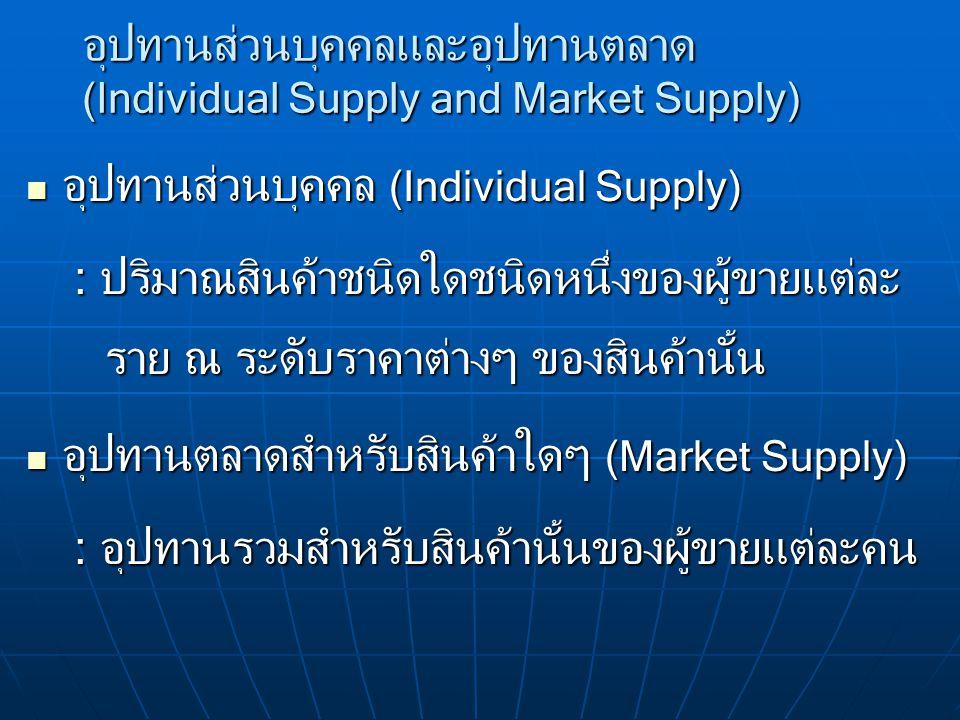 อุปทานส่วนบุคคลและอุปทานตลาด (Individual Supply and Market Supply) อุปทานส่วนบุคคล (Individual Supply) อุปทานส่วนบุคคล (Individual Supply) : ปริมาณสิน