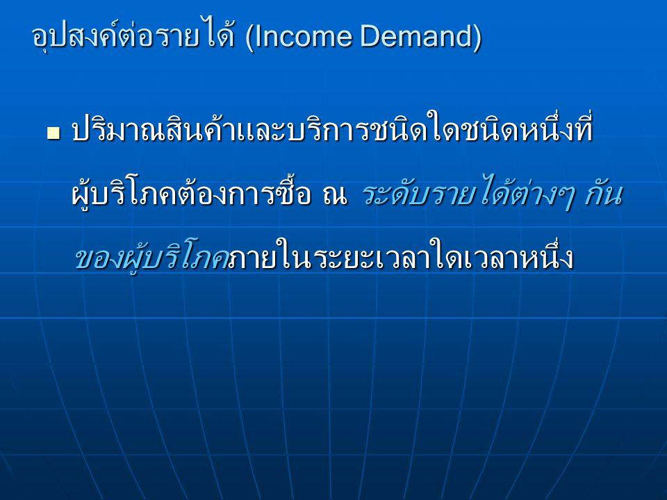 การเข้าแทรกแซงตลาดของรัฐบาล การประกันราคาขั้นต่ำ (Price Support or Minimum Price) การประกันราคาขั้นต่ำ (Price Support or Minimum Price) การกำหนดราคาขั้นสูง (Price Ceiling) การกำหนดราคาขั้นสูง (Price Ceiling)