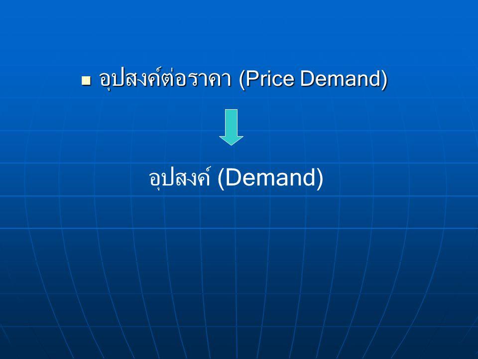 Law of Demand ปริมาณสินค้าหรือบริการชนิดใดชนิดหนึ่งที่ ผู้บริโภคต้องการซื้อ จะมีความสัมพันธ์ในเชิง ผกผันกับราคาของสินค้าหรือบริการชนิดนั้น เสมอ เมื่อกำหนดให้สิ่งอื่นๆ คงที่ ปริมาณสินค้าหรือบริการชนิดใดชนิดหนึ่งที่ ผู้บริโภคต้องการซื้อ จะมีความสัมพันธ์ในเชิง ผกผันกับราคาของสินค้าหรือบริการชนิดนั้น เสมอ เมื่อกำหนดให้สิ่งอื่นๆ คงที่ P Q P Q เมื่อกำหนดให้สิ่งอื่นๆ คงที่