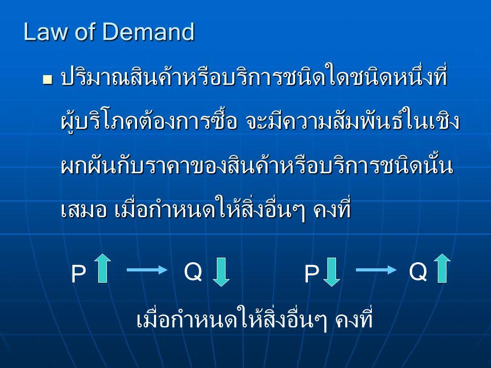 Law of Demand ปริมาณสินค้าหรือบริการชนิดใดชนิดหนึ่งที่ ผู้บริโภคต้องการซื้อ จะมีความสัมพันธ์ในเชิง ผกผันกับราคาของสินค้าหรือบริการชนิดนั้น เสมอ เมื่อก