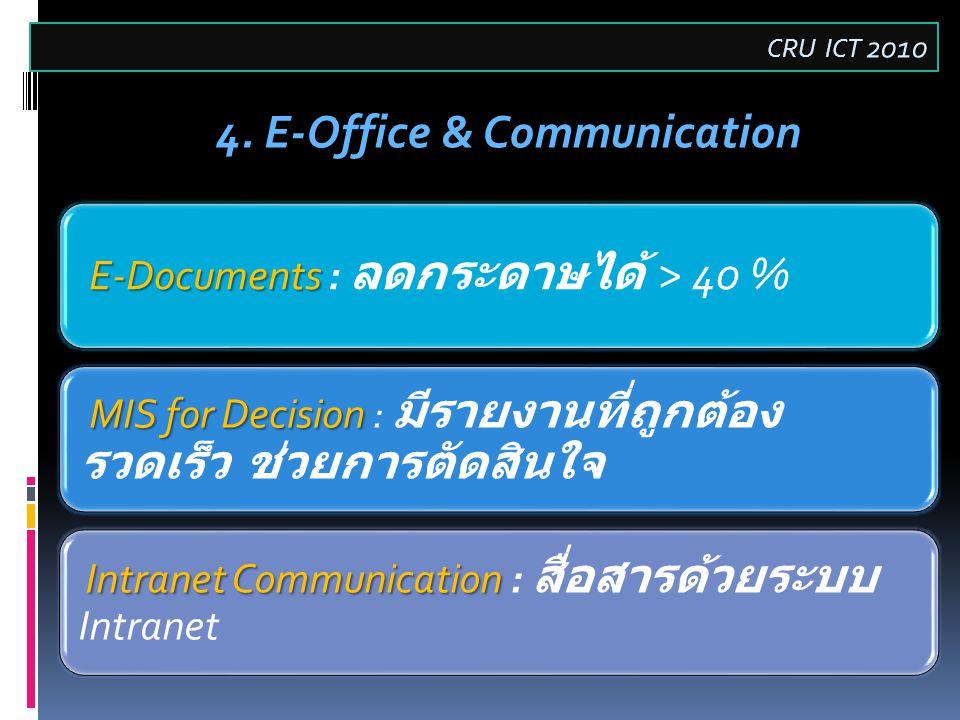 E-Documents E-Documents : ลดกระดาษได้ > 40 % MIS for Decision MIS for Decision : มีรายงานที่ถูกต้อง รวดเร็ว ช่วยการตัดสินใจ Intranet Communication Int