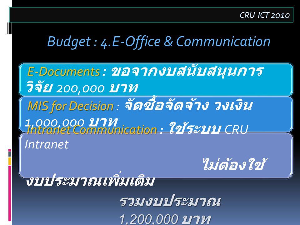 E-Documents E-Documents : ขอจากงบสนับสนุนการ วิจัย 200,000 บาท MIS for Decision MIS for Decision : จัดซื้อจัดจ้าง วงเงิน 1,000,000 บาท Intranet Commun