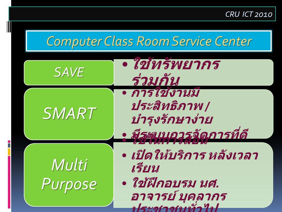 Computer Class Room Service Center ใช้ทรัพยากร ร่วมกัน SAVE การใช้งานมี ประสิทธิภาพ / บำรุงรักษาง่าย มีระบบการจัดการที่ดี SMART ใช้ในการสอน เปิดให้บริ