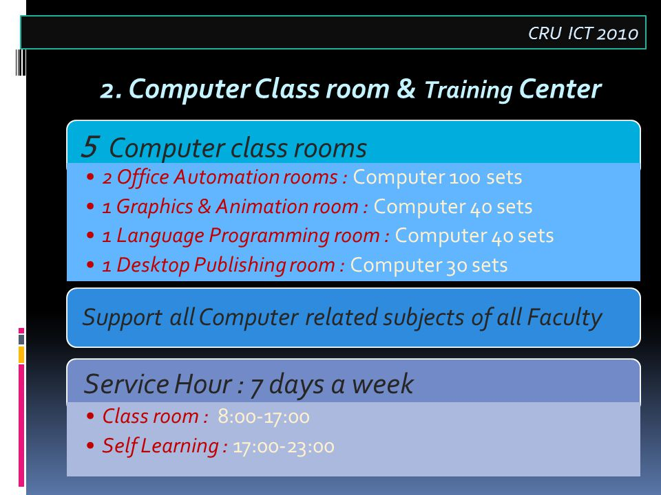 5 Computer class rooms 2 Office Automation rooms : Computer 100 sets 1 Graphics & Animation room : Computer 40 sets 1 Language Programming room : Computer 40 sets 1 Desktop Publishing room : Computer 30 sets Support all Computer related subjects of all Faculty Service Hour : 7 days a week Class room : 8:00-17:00 Self Learning : 17:00-23:00 2.