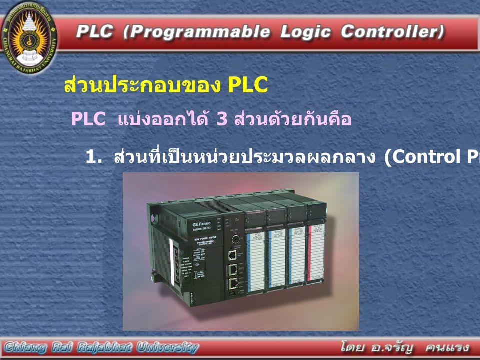 ส่วนประกอบของ PLC PLC แบ่งออกได้ 3 ส่วนด้วยกันคือ 1. ส่วนที่เป็นหน่วยประมวลผลกลาง (Control Processing Unit : CPU)
