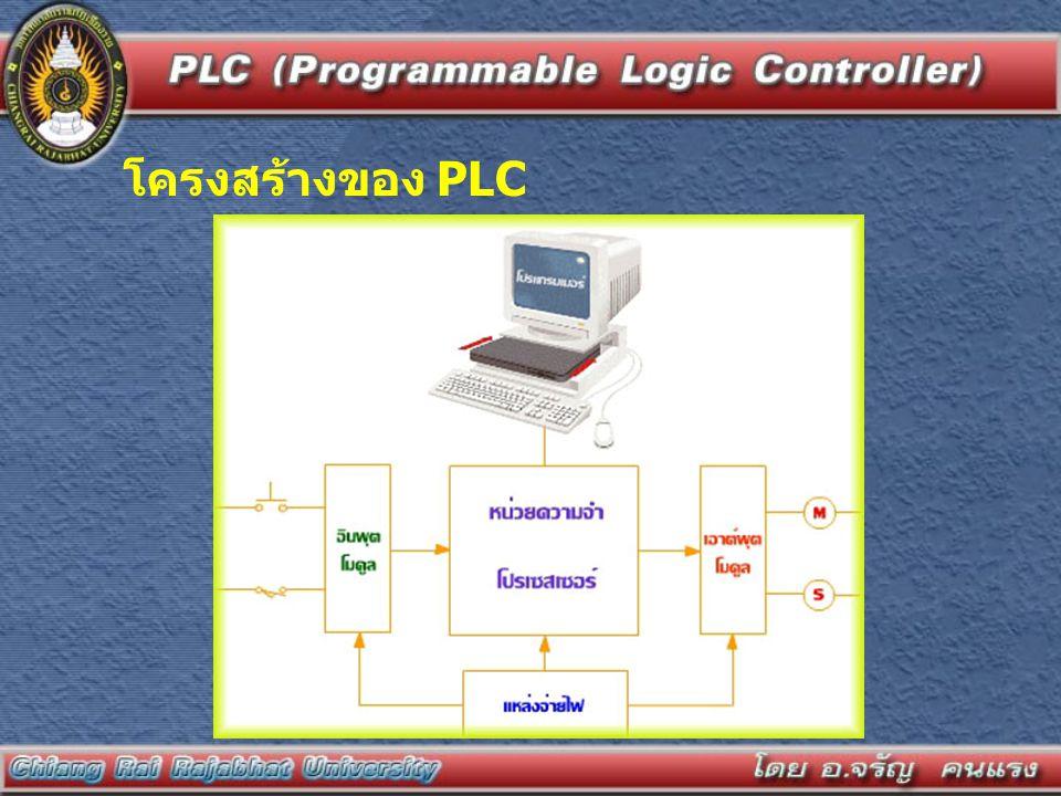 โครงสร้างของ PLC