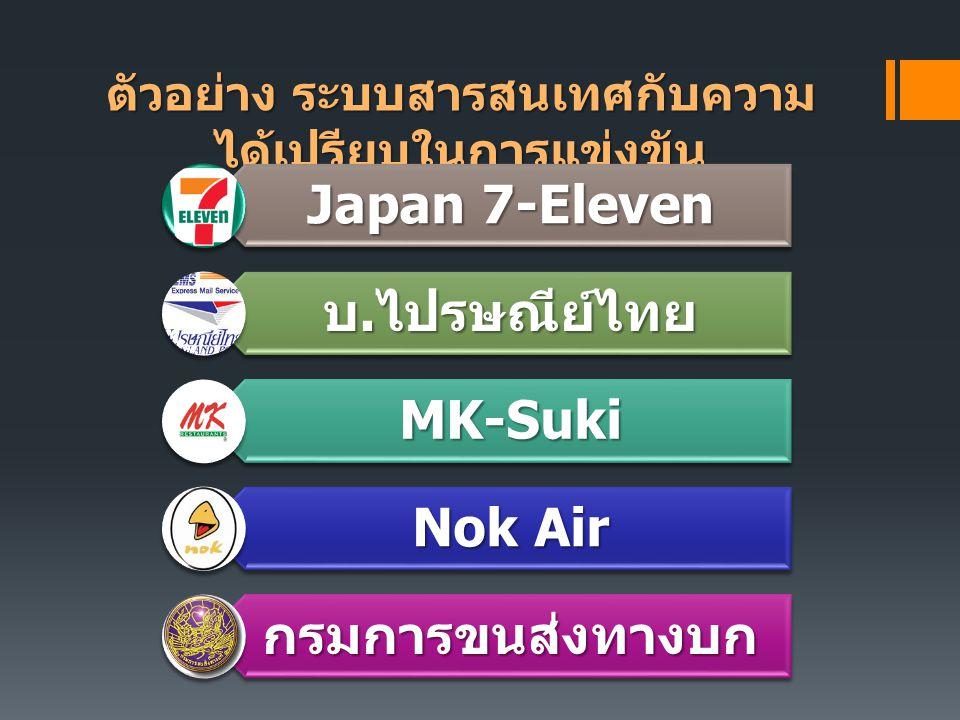 ตัวอย่าง ระบบสารสนเทศกับความ ได้เปรียบในการแข่งขัน Japan 7-Eleven บ.