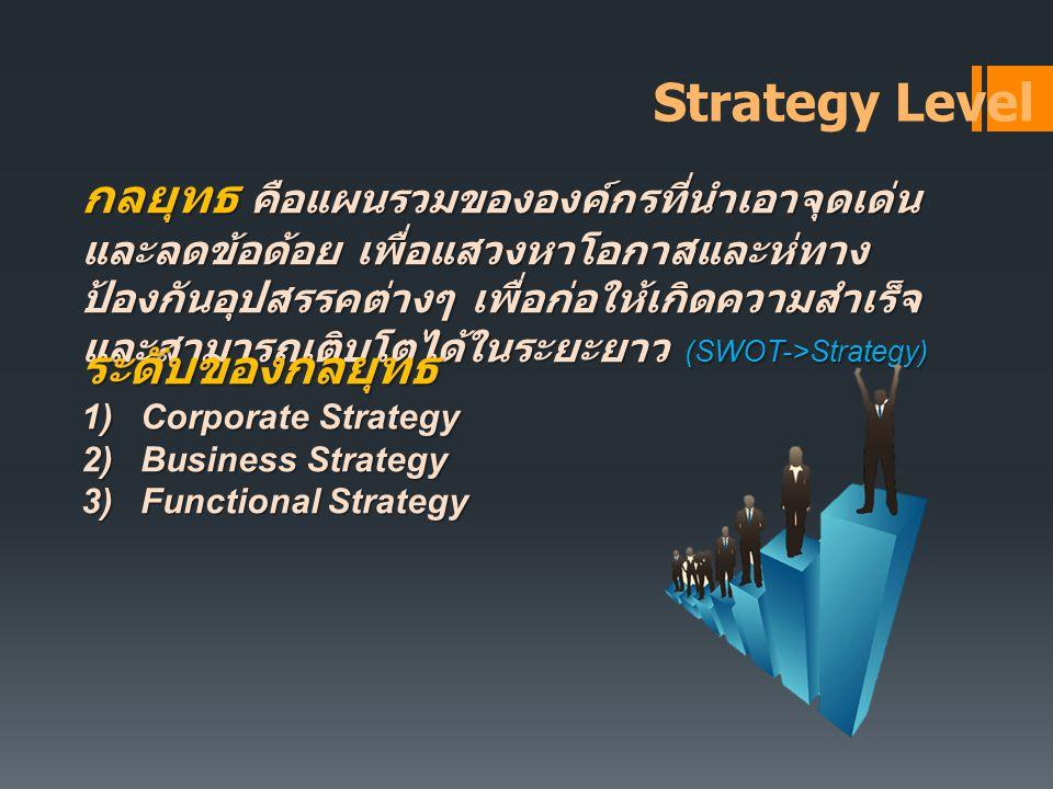 Strategy Level กลยุทธ คือแผนรวมขององค์กรที่นำเอาจุดเด่น และลดข้อด้อย เพื่อแสวงหาโอกาสและห่ทาง ป้องกันอุปสรรคต่างๆ เพื่อก่อให้เกิดความสำเร็จ และสามารถเติบโตได้ในระยะยาว (SWOT->Strategy) ระดับของกลยุทธ 1)Corporate Strategy 2)Business Strategy 3)Functional Strategy