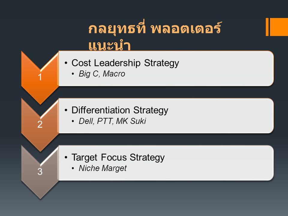 กลยุทธที่ พลอตเตอร์ แนะนำ 1 Cost Leadership Strategy Big C, Macro 2 Differentiation Strategy Dell, PTT, MK Suki 3 Target Focus Strategy Niche Marget