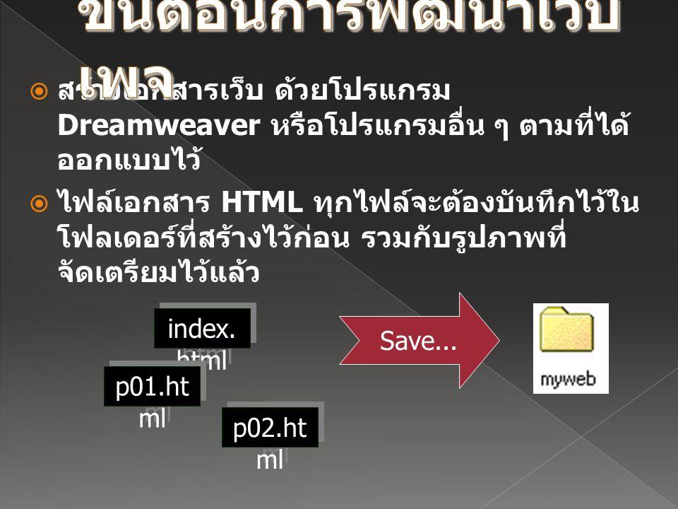  สร้างเอกสารเว็บ ด้วยโปรแกรม Dreamweaver หรือโปรแกรมอื่น ๆ ตามที่ได้ ออกแบบไว้  ไฟล์เอกสาร HTML ทุกไฟล์จะต้องบันทึกไว้ใน โฟลเดอร์ที่สร้างไว้ก่อน รวม