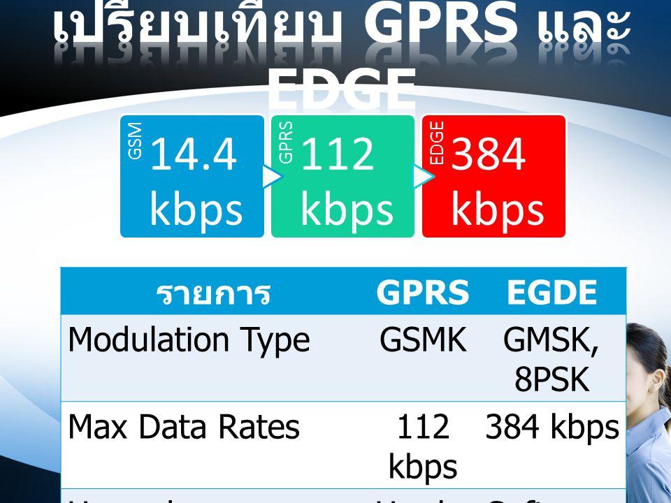 รายการ GPRSEGDE Modulation TypeGSMKGMSK, 8PSK Max Data Rates112 kbps 384 kbps UpgradeHardw are Software GSM 14.4 kbps GPRS 112 kbps EDGE 384 kbps