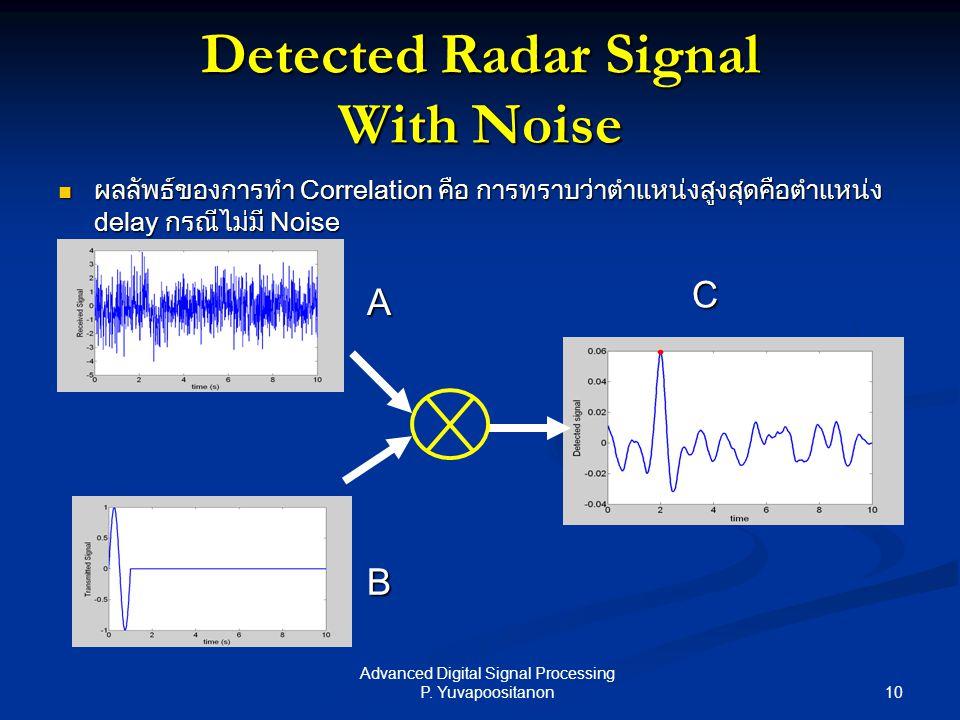 10 Advanced Digital Signal Processing P. Yuvapoositanon Detected Radar Signal With Noise ผลลัพธ์ของการทำ Correlation คือ การทราบว่าตำแหน่งสูงสุดคือตำแ