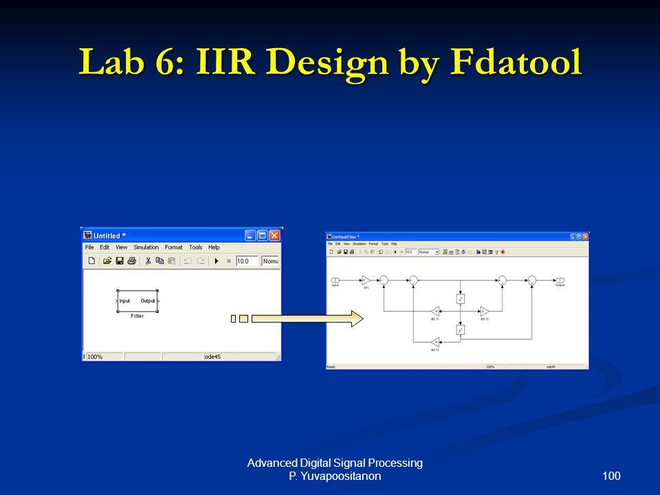 100 Advanced Digital Signal Processing P. Yuvapoositanon Lab 6: IIR Design by Fdatool