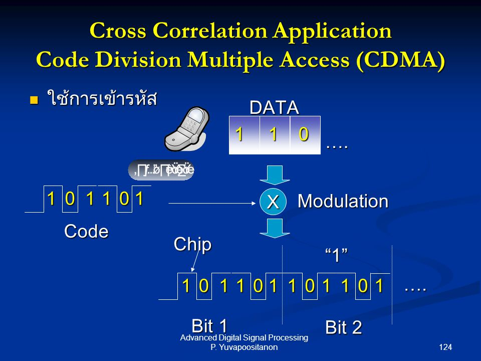 124 Advanced Digital Signal Processing P. Yuvapoositanon Cross Correlation Application Code Division Multiple Access (CDMA) ใช้การเข้ารหัส ใช้การเข้าร