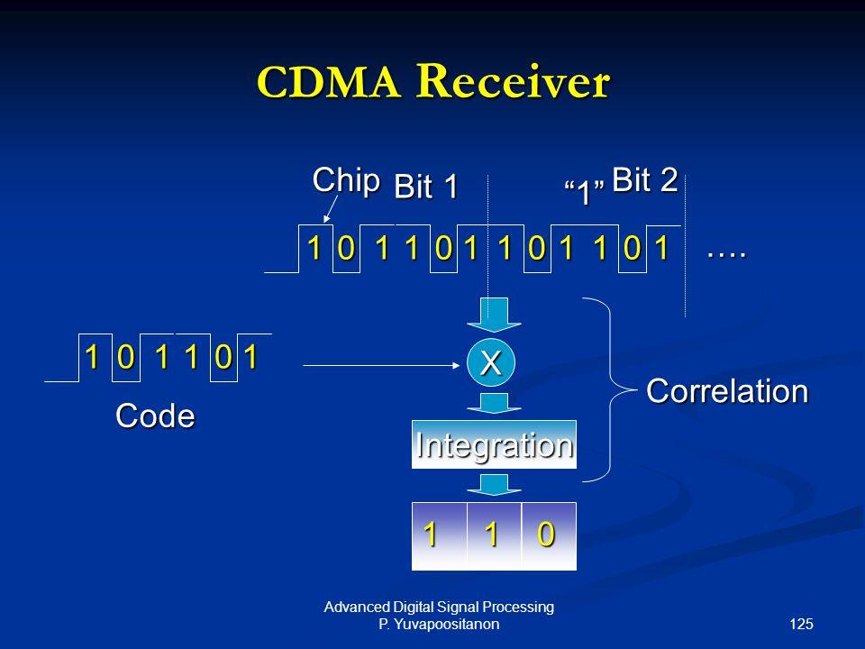 "125 Advanced Digital Signal Processing P. Yuvapoositanon CDMA Receiver 01011 Code 1 X Correlation 101010111011 ""1"" …. Bit 1 Bit 2 Chip 110 Integration"