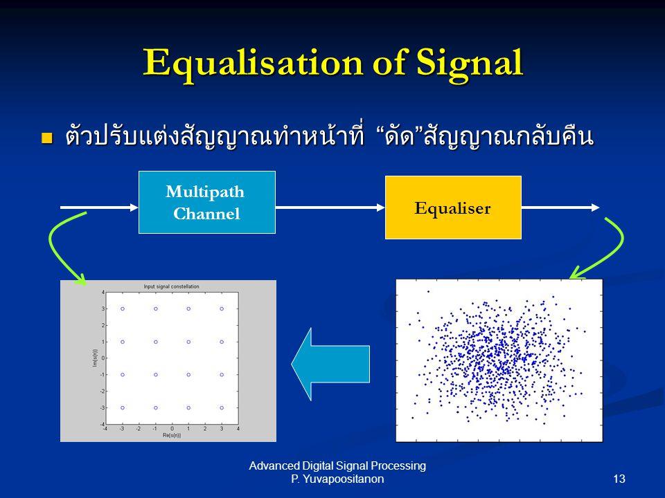 "13 Advanced Digital Signal Processing P. Yuvapoositanon Equalisation of Signal ตัวปรับแต่งสัญญาณทำหน้าที่ ""ดัด""สัญญาณกลับคืน ตัวปรับแต่งสัญญาณทำหน้าที"