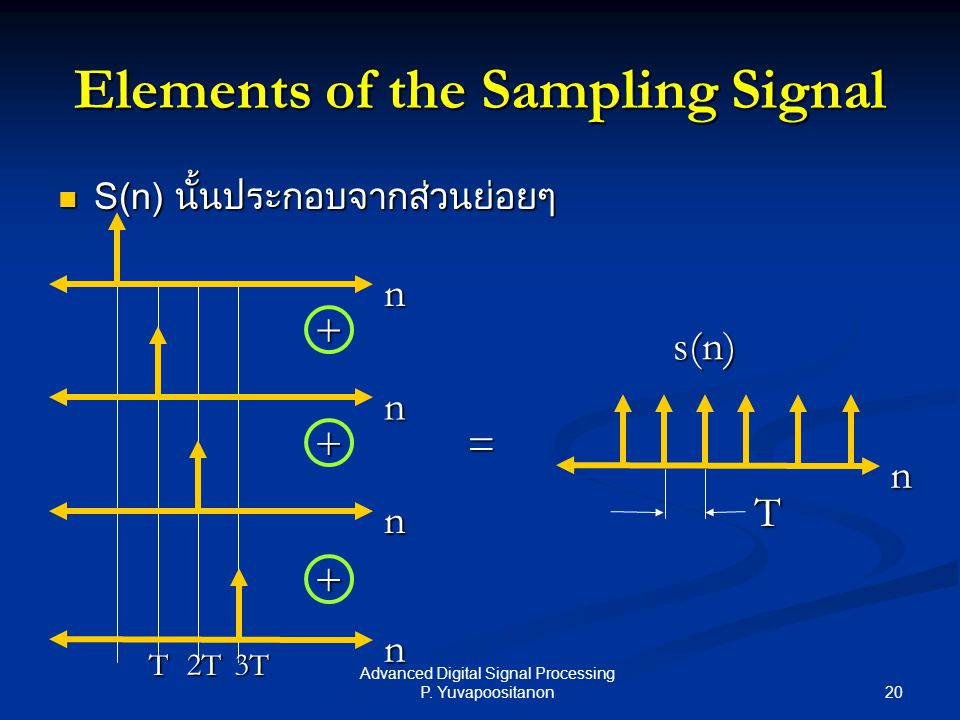 20 Advanced Digital Signal Processing P. Yuvapoositanon Elements of the Sampling Signal S(n) นั้นประกอบจากส่วนย่อยๆ S(n) นั้นประกอบจากส่วนย่อยๆ n T n