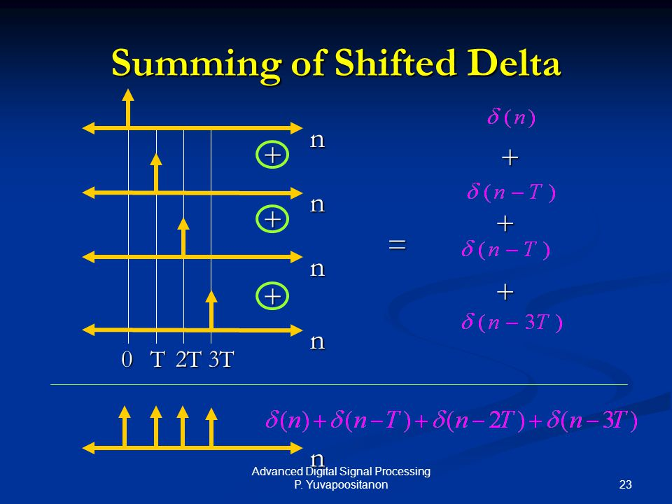 23 Advanced Digital Signal Processing P. Yuvapoositanon Summing of Shifted Delta + + + n n n n T2T3T + + + = 0 n