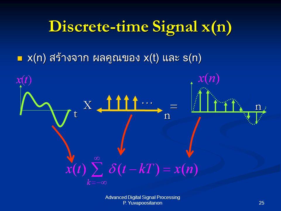 25 Advanced Digital Signal Processing P. Yuvapoositanon Discrete-time Signal x(n) x(n) สร้างจาก ผลคูณของ x(t) และ s(n) x(n) สร้างจาก ผลคูณของ x(t) และ