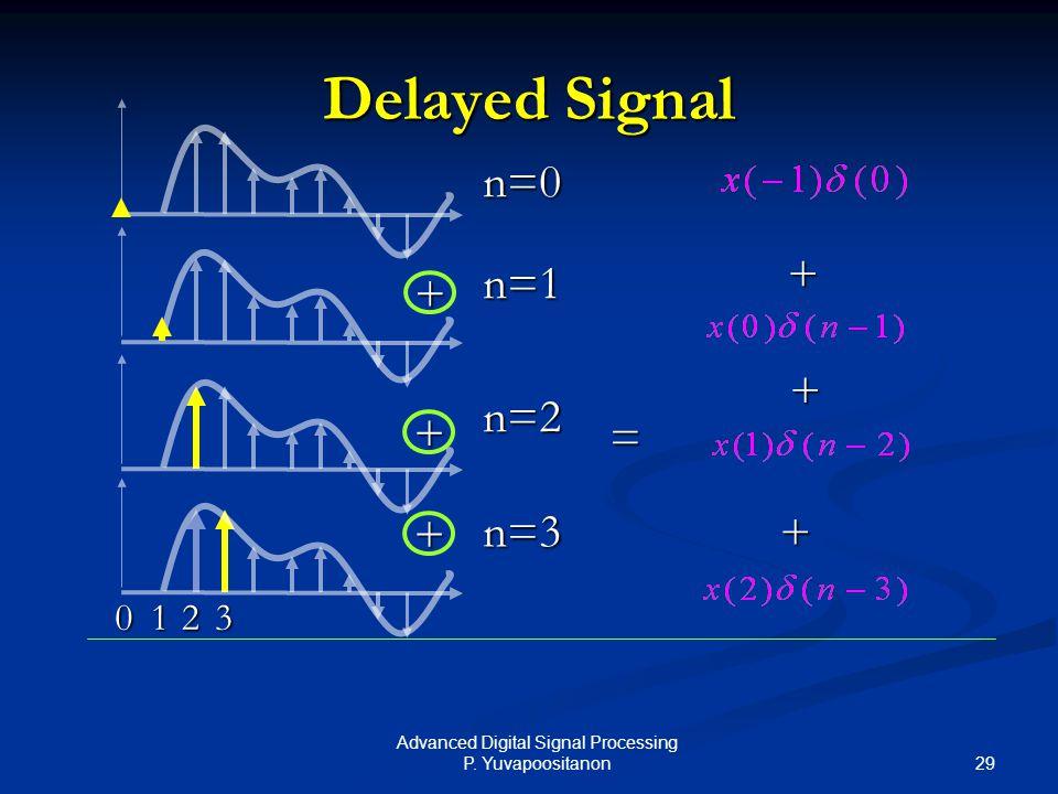 29 Advanced Digital Signal Processing P. Yuvapoositanon Delayed Signal + + n=0 n=1 n=2 n=3 + + = + + 1203