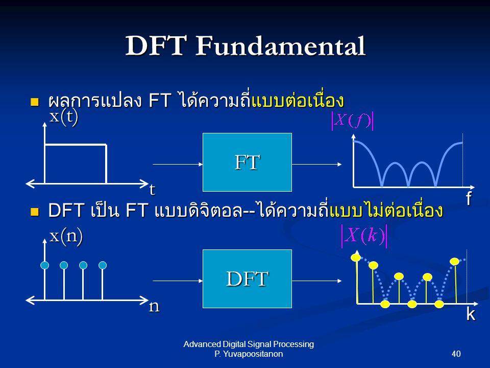 40 Advanced Digital Signal Processing P. Yuvapoositanon DFT Fundamental ผลการแปลง FT ได้ความถี่แบบต่อเนื่อง ผลการแปลง FT ได้ความถี่แบบต่อเนื่อง DFT เป