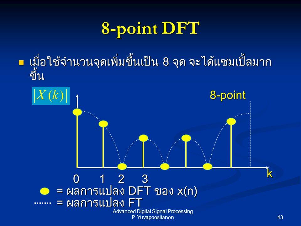 43 Advanced Digital Signal Processing P. Yuvapoositanon 8-point DFT เมื่อใช้จำนวนจุดเพิ่มขึ้นเป็น 8 จุด จะได้แซมเปิ้ลมาก ขึ้น เมื่อใช้จำนวนจุดเพิ่มขึ้