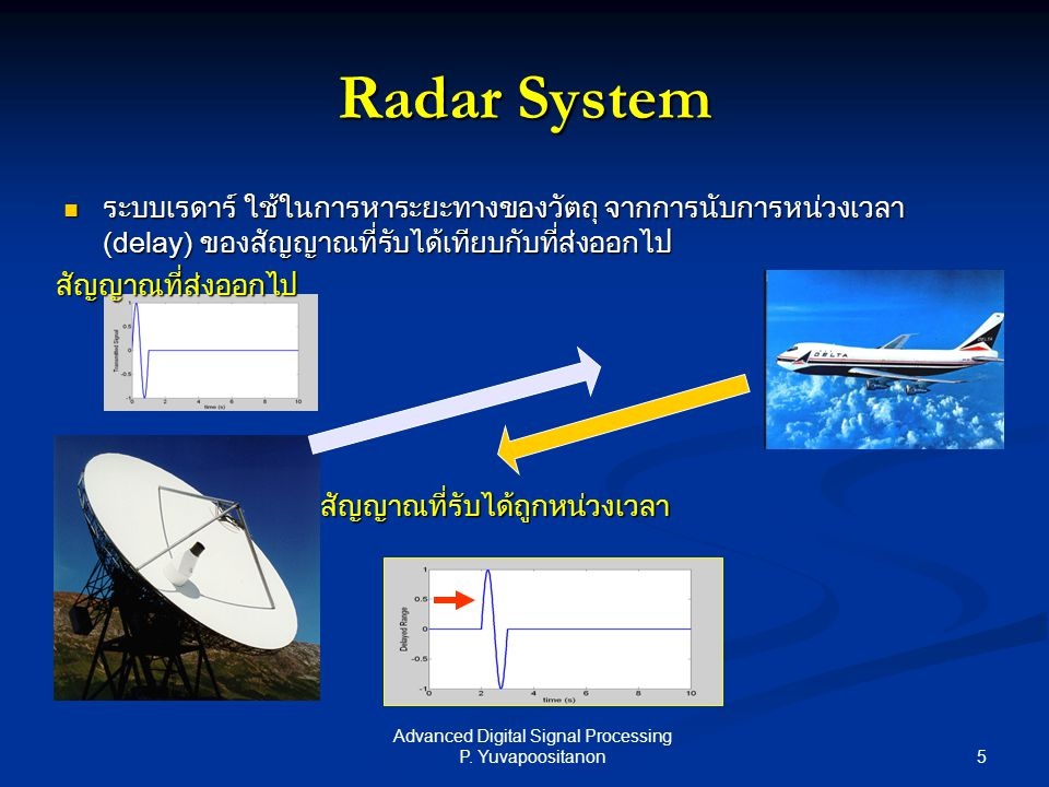 116 Advanced Digital Signal Processing P.