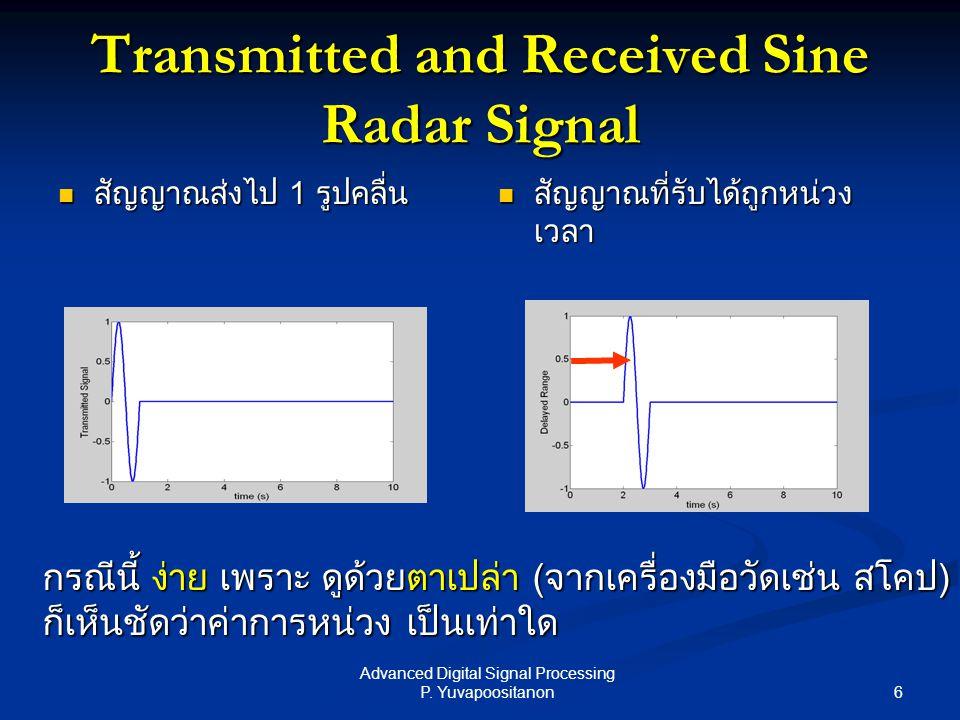 27 Advanced Digital Signal Processing P. Yuvapoositanon Sampled Signal + + n n n n 12 + + + = 0 + 3