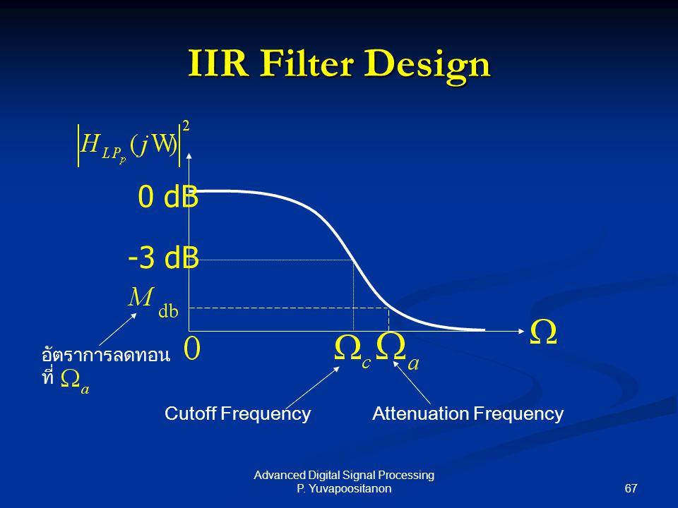 67 Advanced Digital Signal Processing P. Yuvapoositanon IIR Filter Design 0 dB -3 dB Cutoff FrequencyAttenuation Frequency อัตราการลดทอน ที่