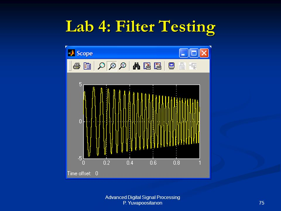 75 Advanced Digital Signal Processing P. Yuvapoositanon Lab 4: Filter Testing