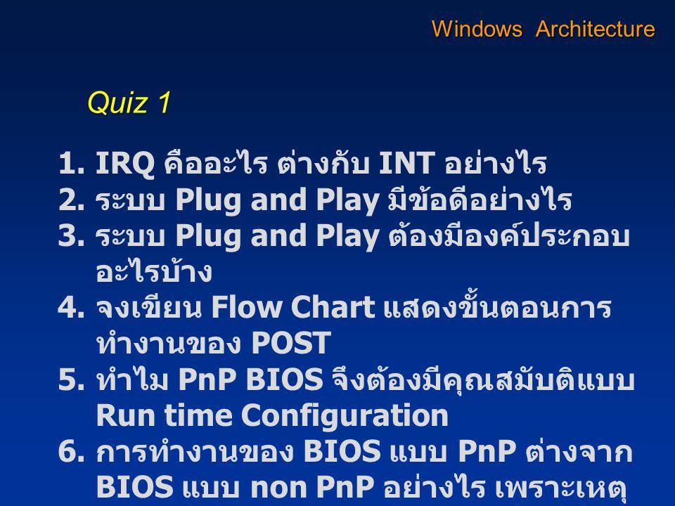Windows Architecture Quiz 1 1.IRQ คืออะไร ต่างกับ INT อย่างไร 2. ระบบ Plug and Play มีข้อดีอย่างไร 3. ระบบ Plug and Play ต้องมีองค์ประกอบ อะไรบ้าง 4.
