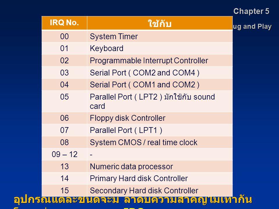 Plug and Play Chapter 5 อุปกรณ์แต่ละชนิดจะมี ลำดับความสำคัญไม่เท่ากัน โดยแบ่งตามหมายเลข IRQ IRQ No. ใช้กับ 00System Timer 01Keyboard 02Programmable In
