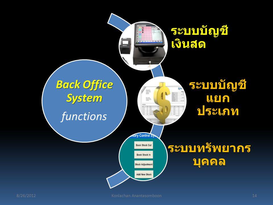 Back Office System functions ระบบบัญชี เงินสด ระบบบัญชี แยก ประเภท ระบบทรัพยากร บุคคล 8/26/2012Konlachan Anantasomboon14