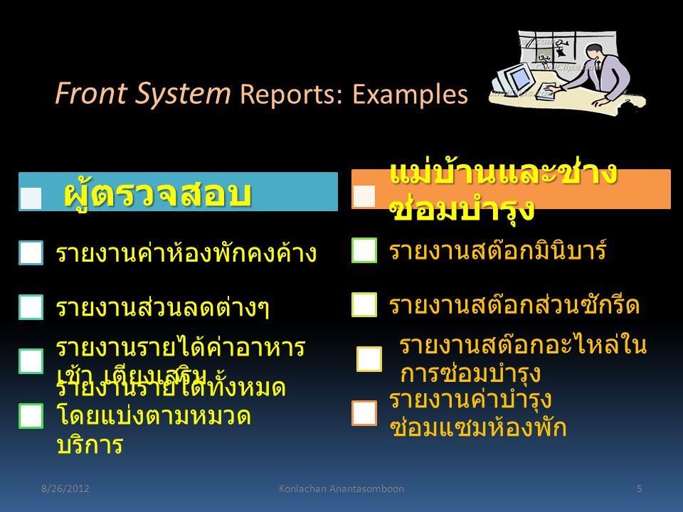 ผู้ตรวจสอบ รายงานค่าห้องพักคงค้าง รายงานส่วนลดต่างๆ รายงานรายได้ค่าอาหาร เช้า เตียงเสริม รายงานรายได้ทั้งหมด โดยแบ่งตามหมวด บริการ แม่บ้านและช่าง ซ่อม
