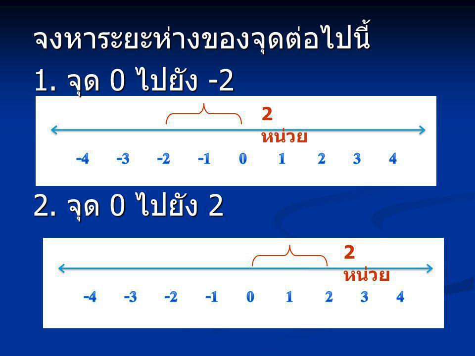 จงหาระยะห่างของจุดต่อไปนี้ 1. จุด 0 ไปยัง -2 2. จุด 0 ไปยัง 2 2 หน่วย