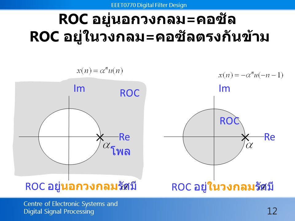 EEET0770 Digital Filter Design Centre of Electronic Systems and Digital Signal Processing EEET0770 Digital Filter Design ROC อยู่นอกวงกลม = คอซัล ROC