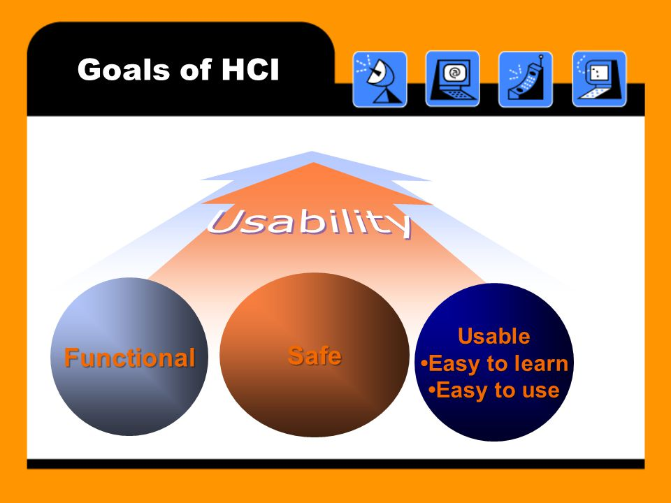 Goals of HCI Functional Safe Usable Easy to learn Easy to use