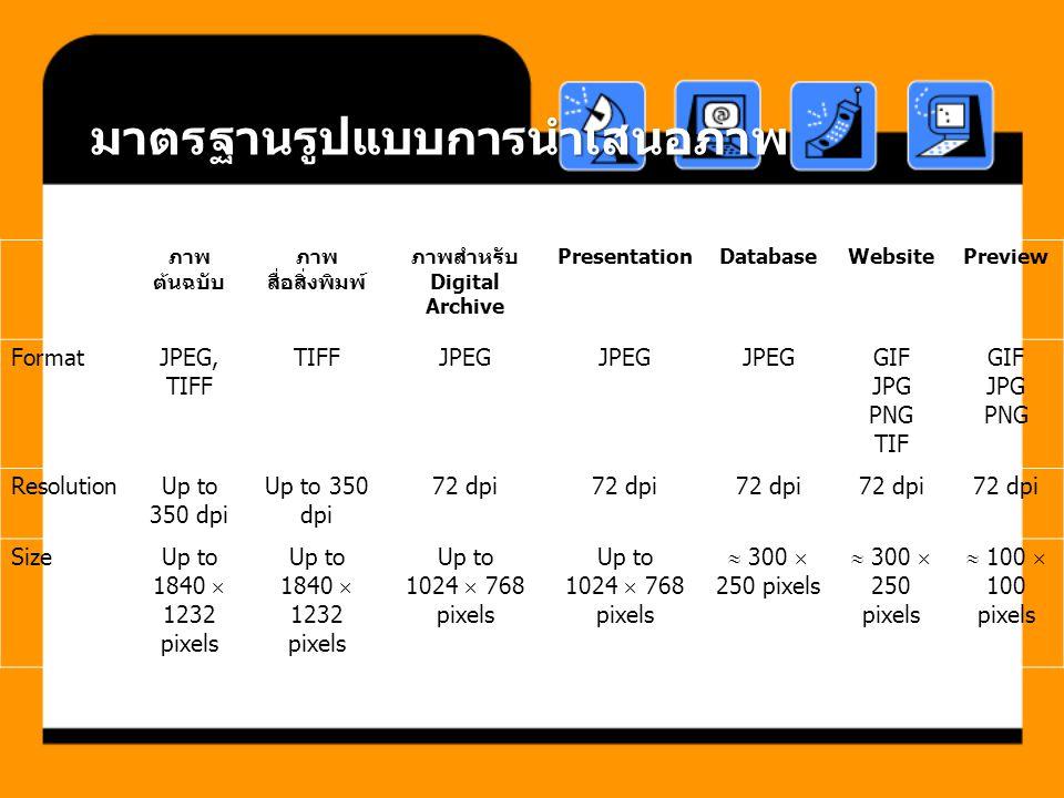 มาตรฐานรูปแบบการนำเสนอภาพ ภาพ ต้นฉบับ ภาพ สื่อสิ่งพิมพ์ ภาพสำหรับ Digital Archive PresentationDatabaseWebsitePreview Format JPEG, TIFF TIFFJPEG GIF JP