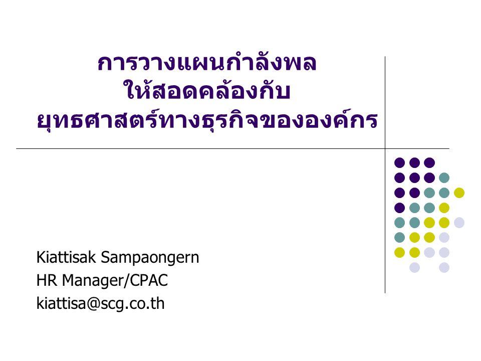 การวางแผนกำลังพล ให้สอดคล้องกับ ยุทธศาสตร์ทางธุรกิจขององค์กร Kiattisak Sampaongern HR Manager/CPAC kiattisa@scg.co.th