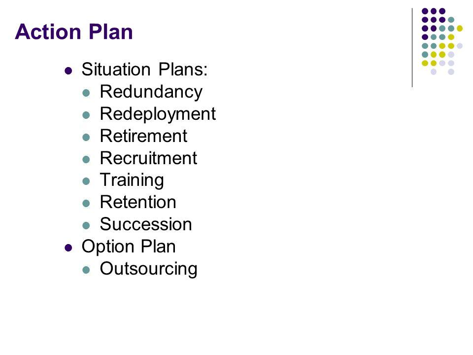 Action Plan Situation Plans: Redundancy Redeployment Retirement Recruitment Training Retention Succession Option Plan Outsourcing