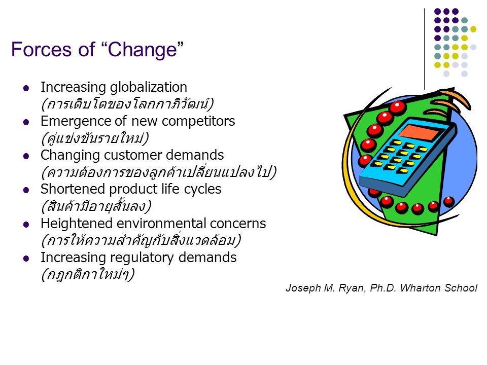 Increasing globalization (การเติบโตของโลกกาภิวัฒน์) Emergence of new competitors (คู่แข่งขันรายใหม่) Changing customer demands (ความต้องการของลูกค้าเป