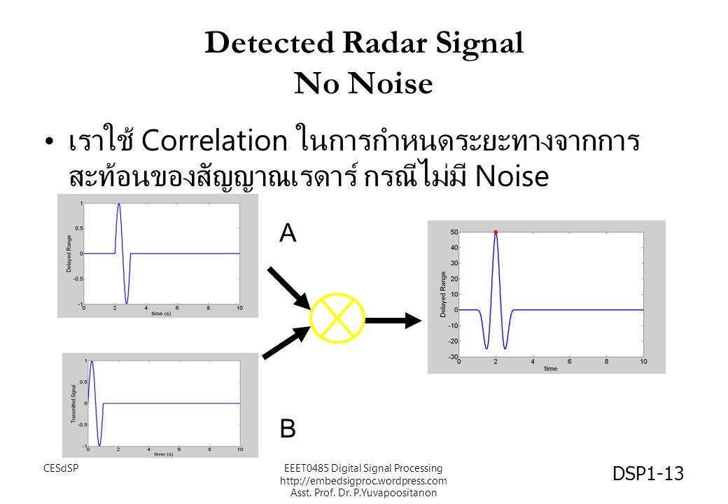Detected Radar Signal No Noise เราใช้ Correlation ในการกำหนดระยะทางจากการ สะท้อนของสัญญาณเรดาร์ กรณีไม่มี Noise A B DSP1-13 CESdSPEEET0485 Digital Sig