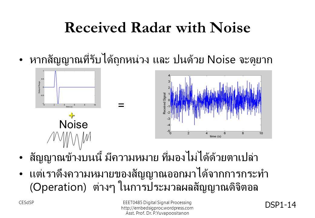 Received Radar with Noise หากสัญญาณที่รับได้ถูกหน่วง และ ปนด้วย Noise จะดูยาก สัญญาณข้างบนนี้ มีความหมาย ที่มองไม่ได้ด้วยตาเปล่า แต่เราดึงความหมายของส