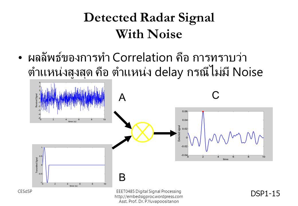 Detected Radar Signal With Noise ผลลัพธ์ของการทำ Correlation คือ การทราบว่า ตำแหน่งสูงสุด คือ ตำแหน่ง delay กรณีไม่มี Noise A B C DSP1-15 CESdSPEEET04