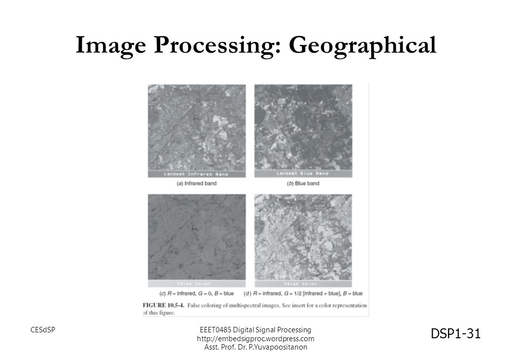 Image Processing: Geographical DSP1-31 CESdSPEEET0485 Digital Signal Processing http://embedsigproc.wordpress.com Asst. Prof. Dr. P.Yuvapoositanon